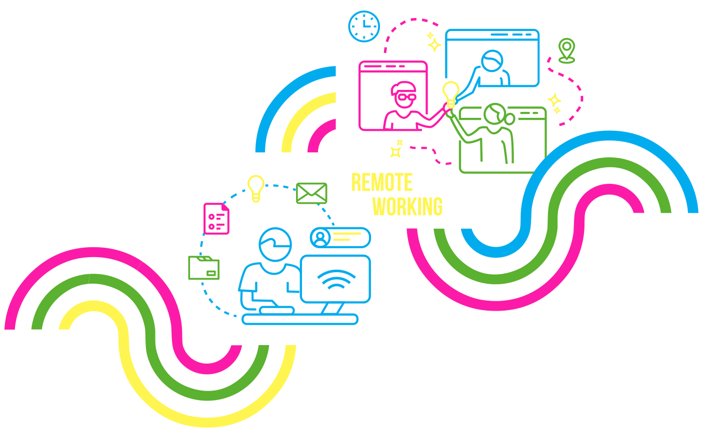 Work Together Anywhere - Agile Wise - Trabajo Colaborativo