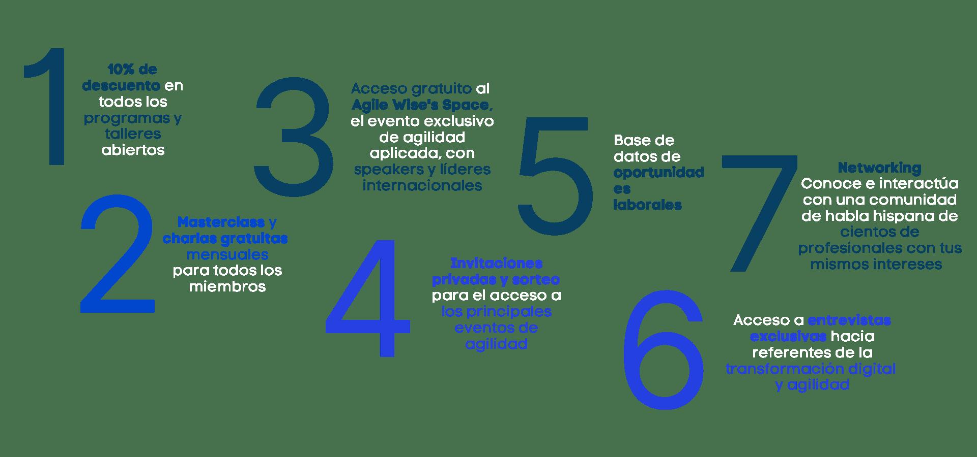 beneficios agilewise
