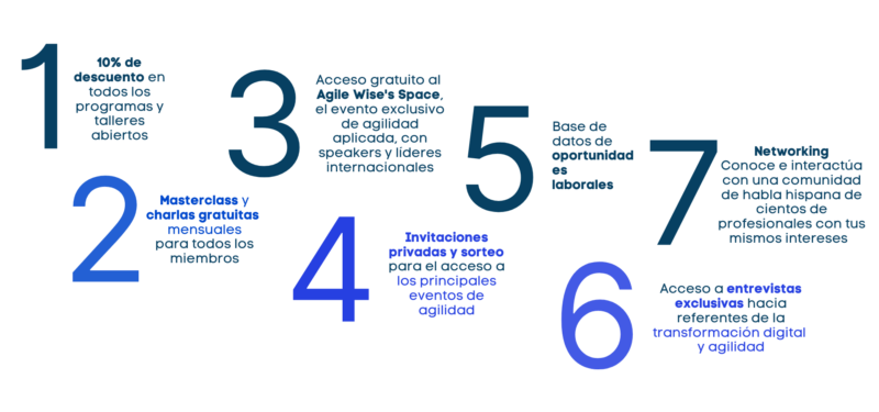 Beneficios Exclusivos Agile Wise